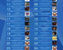 50 Aniversario de la Participación Ciudadana